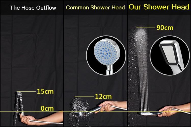 Pommeau de douche 300 trous Economiseur D'eau en matière ABS Chromé Pulvérisation en pluie à Haute Pression - accessoires De Salle De Bain -