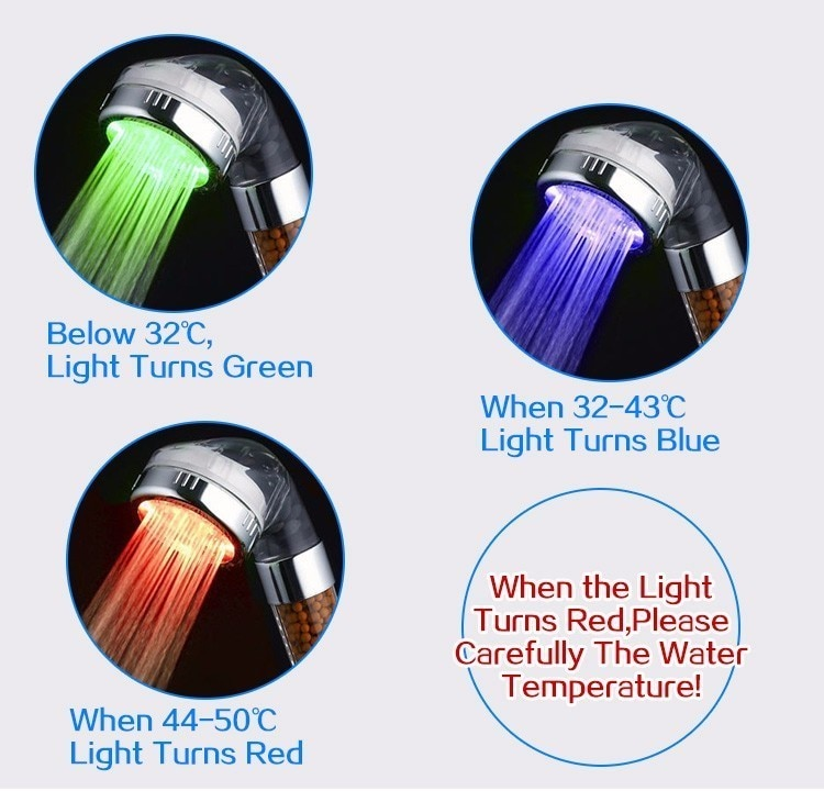 Pommeau de douche LED 3 couleurs suivant température de l'eau, économie d'eau, haute pression, filtre minéral, SPA