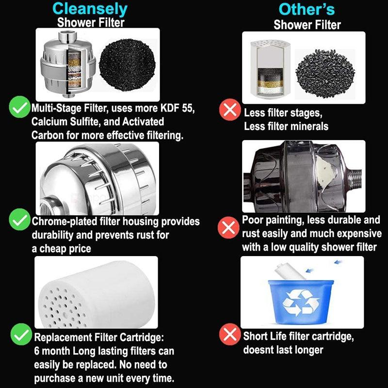 Pommeau de douche à 5 modes, grand panneau, économie d'eau, buse, conception Standard classique G1/2